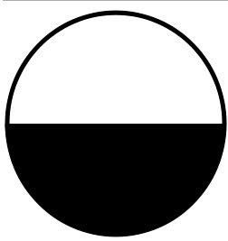 [Informação] Irmandades (Atuais) 858-1